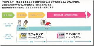 ダニ 鳥居 2[5].jpg